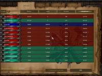 Warcraft 3, DotA, скриншот, 101KB