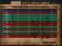 Warcraft 3, скриншот, 70KB