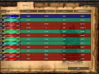 WarCraft, скриншот, 95KB
