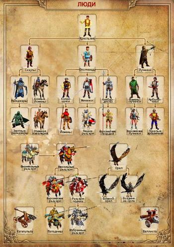 Кодекс войны, люди - схема, 355KB
